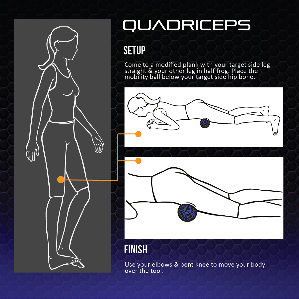 wave5 quadriceps